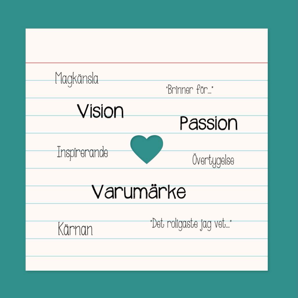Vision, Passion, Varumärke, Inspirerande, Magkänsla, Övertygelse